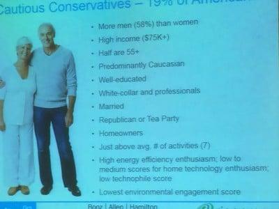 Audiences Energy Climate Sustainability