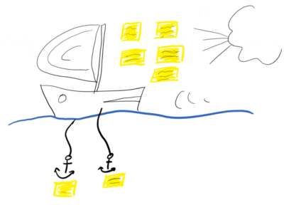 Drawing of Speed Boat for Community Engagement exercise