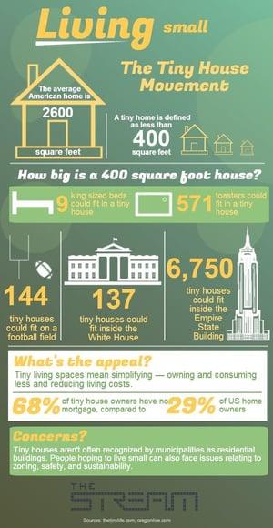 tiny house infographic 2